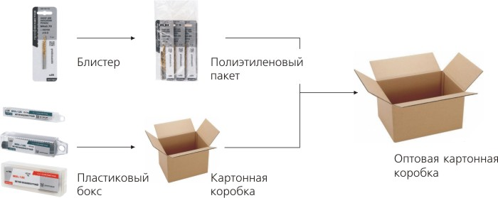 метчики упаковка.jpg
