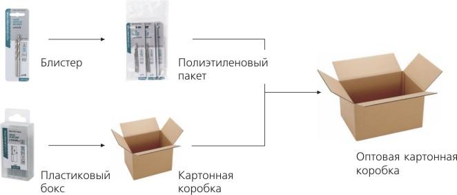 сверла упаковка.jpg